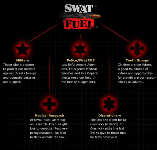 swat-fuel-charity-cause-512